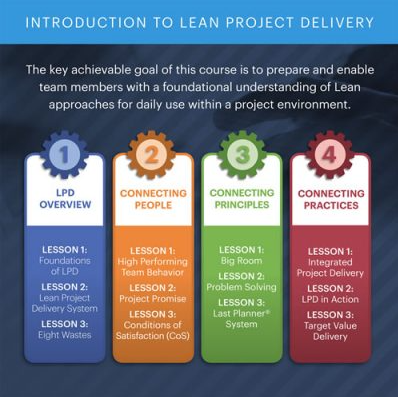 Introduce Lean Project Delivery to your team with new eLearning