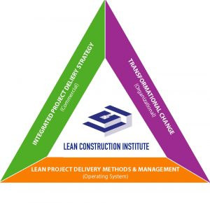 Lean Construction Institute (LCI) – Lean Articles 1